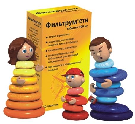 Лечение глистов у человека симптомы
